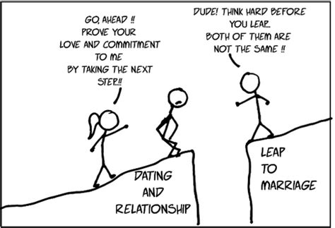 The difference between dating and marriage png 485x331
